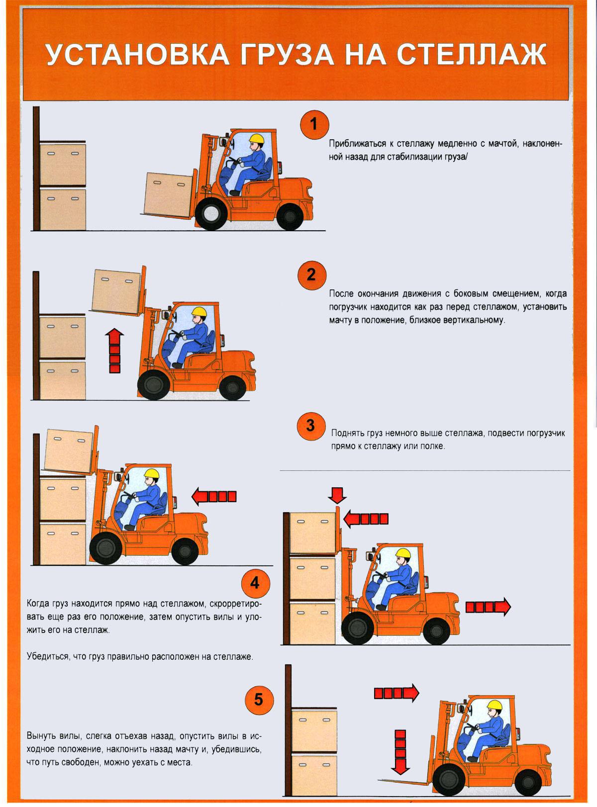 Правила техники безопасности при работе на автопогрузчике