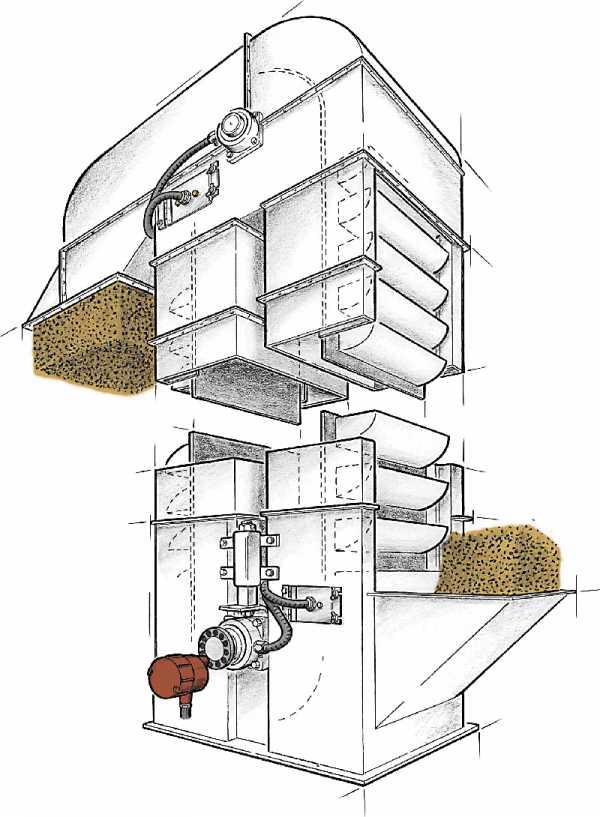 Назначение элеватора ковшового авито кбр фольксваген транспортер