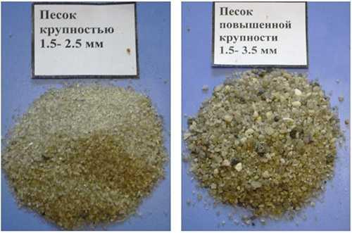Цена песка бетона ремонтный состав для бетона купить в леруа