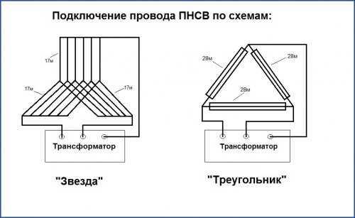 расчет греющего провода для бетона